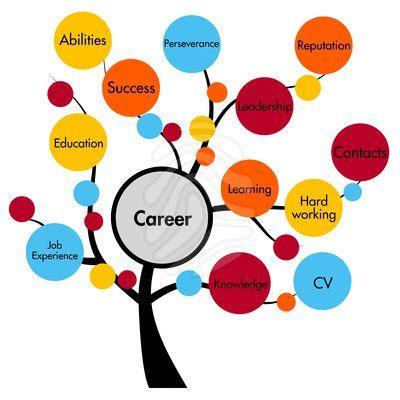 How to write civil engineering internship report